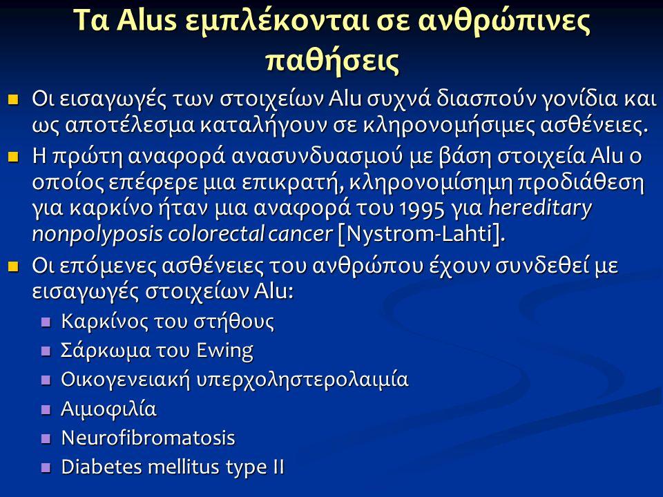 Τα Alus εμπλέκονται σε ανθρώπινες παθήσεις Οι εισαγωγές των στοιχείων Alu συχνά διασπούν γονίδια και ως αποτέλεσμα καταλήγουν σε κληρονομήσιμες ασθένε