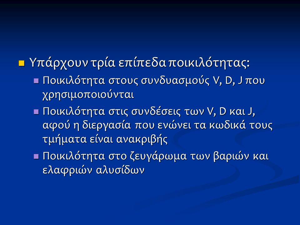 Μελετήστε: Μελετήστε: Genes VIII : Genes VIII : 17.1 έως 17.3 17.1 έως 17.3 17.6 17.6 17.9 έως 17.10 17.9 έως 17.10 16.5 16.5 Tropp: Tropp: Chapter 11.2 Chapter 11.2