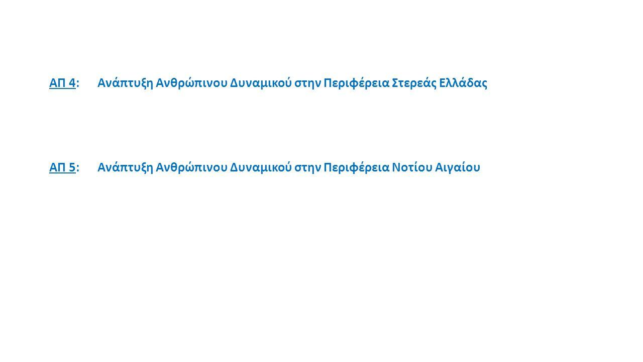 ΑΠ 4: Ανάπτυξη Ανθρώπινου Δυναμικού στην Περιφέρεια Στερεάς Ελλάδας ΑΠ 5: Ανάπτυξη Ανθρώπινου Δυναμικού στην Περιφέρεια Νοτίου Αιγαίου