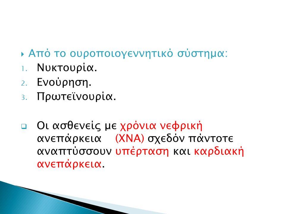 Από το ουροποιογεννητικό σύστημα: 1. Νυκτουρία.