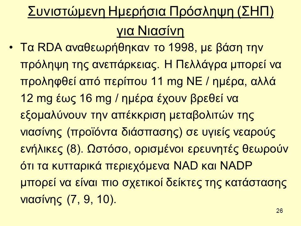 26 Συνιστώμενη Ημερήσια Πρόσληψη (ΣΗΠ) για Νιασίνη Τα RDA αναθεωρήθηκαν το 1998, με βάση την πρόληψη της ανεπάρκειας.