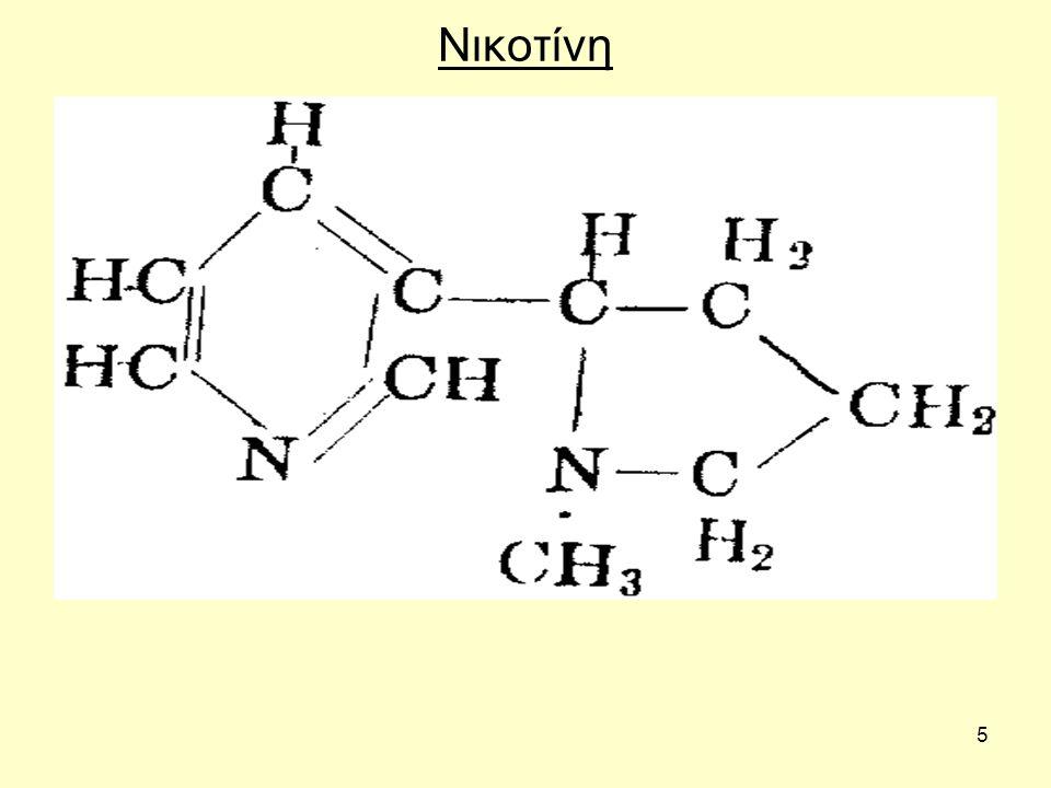 46 Συμπληρώματα νιασίνης Είναι διαθέσιμα ως νικοτιναμίδιο ή νικοτινικό οξύ.