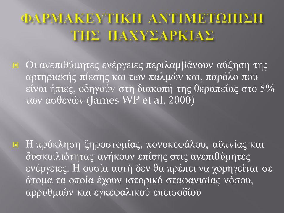  Οι ανεπιθύμητες ενέργειες περιλαμβάνουν αύξηση της αρτηριακής πίεσης και των παλμών και, παρόλο που είναι ήπιες, οδηγούν στη διακοπή της θεραπείας στο 5% των ασθενών (James WP et al, 2000)  Η πρόκληση ξηροστομίας, πονοκεφάλου, αϋπνίας και δυσκοιλιότητας ανήκουν επίσης στις ανεπιθύμητες ενέργειες.