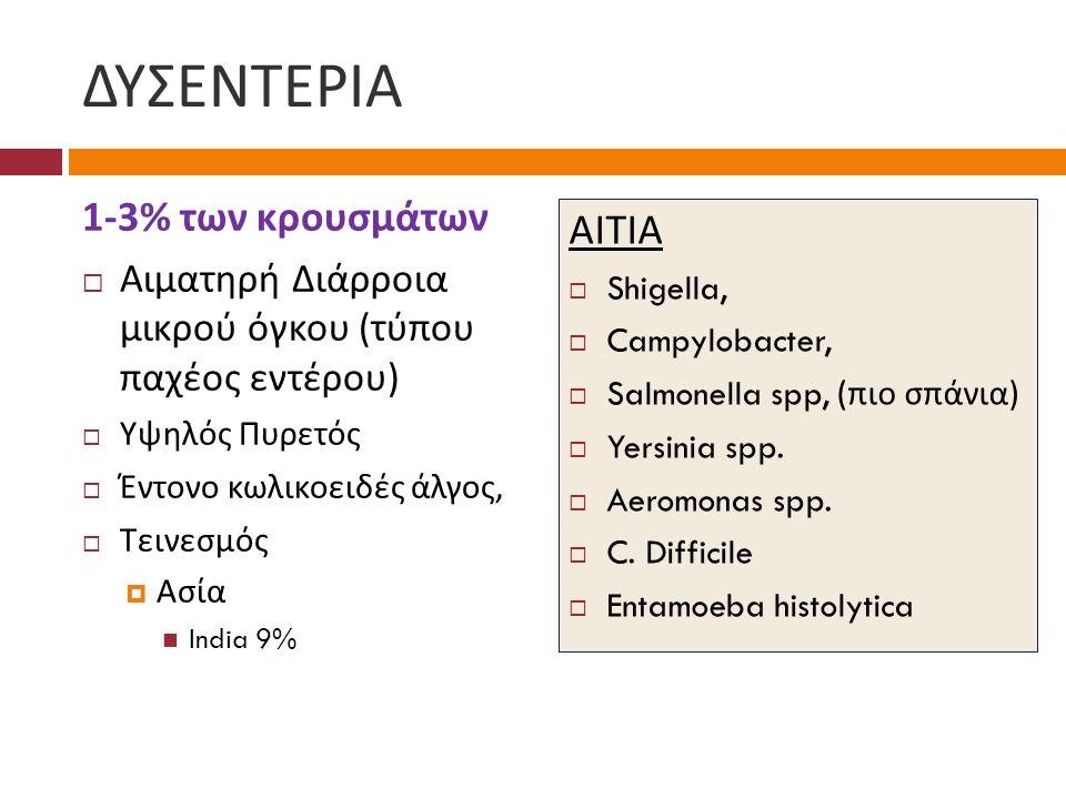 ΔΥΣΕΝΤΕΡΙΑ 1-3% των κρουσμάτων  Αιματηρή Διάρροια μικρού όγκου ( τύπου παχέος εντέρου )  Υψηλός Πυρετός  Έντονο κωλικοειδές άλγος,  Τεινεσμός  Ασ