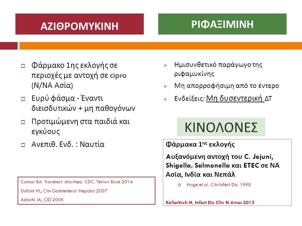  Φάρμακο 1ης εκλογής σε περιοχές με αντοχή σε cipro (Ν/ΝΑ Ασία)  Ευρύ φάσμα - Έναντι διεισδυτικών + μη παθογόνων  Προτιμώμενη στα παιδιά και εγκύου