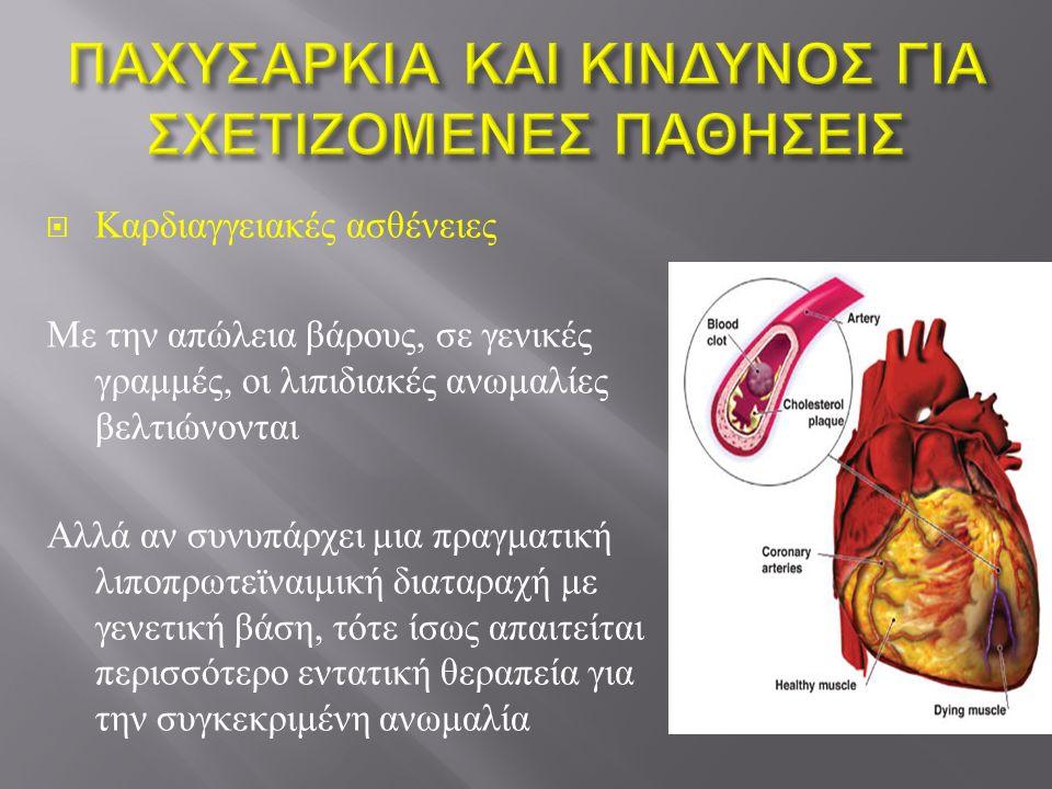  Καρδιαγγειακές ασθένειες Με την απώλεια βάρους, σε γενικές γραμμές, οι λιπιδιακές ανωμαλίες βελτιώνονται Αλλά αν συνυπάρχει μια πραγματική λιποπρωτε