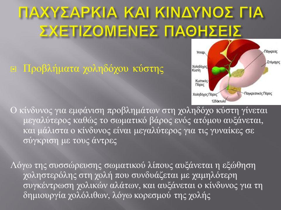  Προβλήματα χοληδόχου κύστης Ο κίνδυνος για εμφάνιση προβλημάτων στη χοληδόχο κύστη γίνεται μεγαλύτερος καθώς το σωματικό βάρος ενός ατόμου αυξάνεται