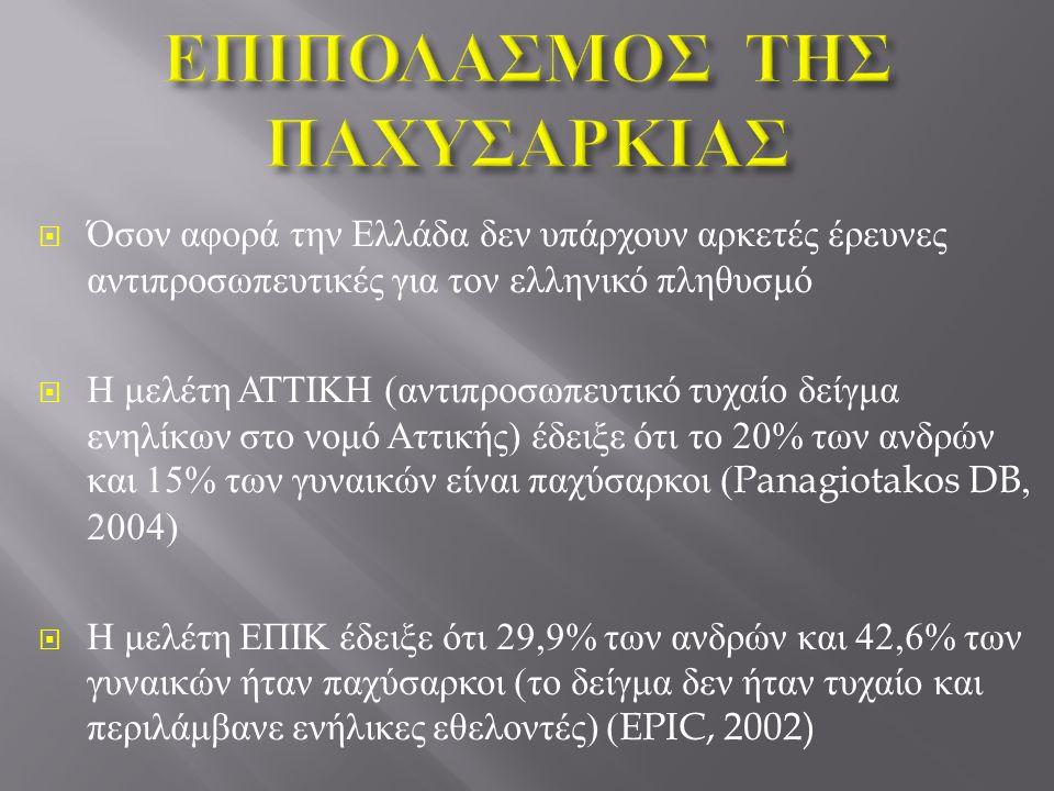  Όσον αφορά την Ελλάδα δεν υπάρχουν αρκετές έρευνες αντιπροσωπευτικές για τον ελληνικό πληθυσμό  Η μελέτη ΑΤΤΙΚΗ ( αντιπροσωπευτικό τυχαίο δείγμα εν