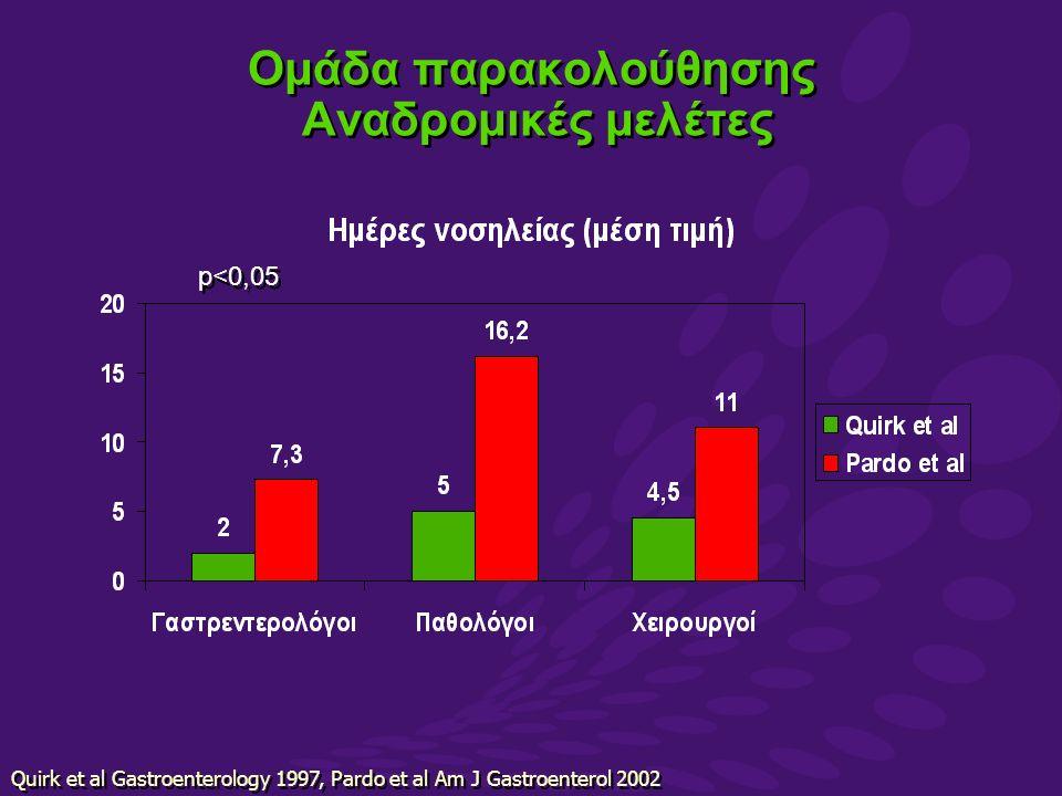 p<0,05 Ομάδα παρακολούθησης Αναδρομικές μελέτες Quirk et al Gastroenterology 1997, Pardo et al Am J Gastroenterol 2002