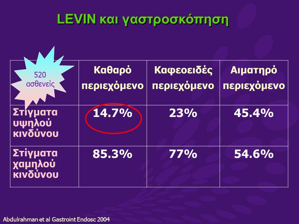 Καθαρό περιεχόμενο Καφεοειδές περιεχόμενο Αιματηρό περιεχόμενο Στίγματα υψηλού κινδύνου 14.7%23%45.4% Στίγματα χαμηλού κινδύνου 85.3%77%54.6% Abdulrahman et al Gastroint Endosc 2004 520 ασθενείς LEVIN και γαστροσκόπηση