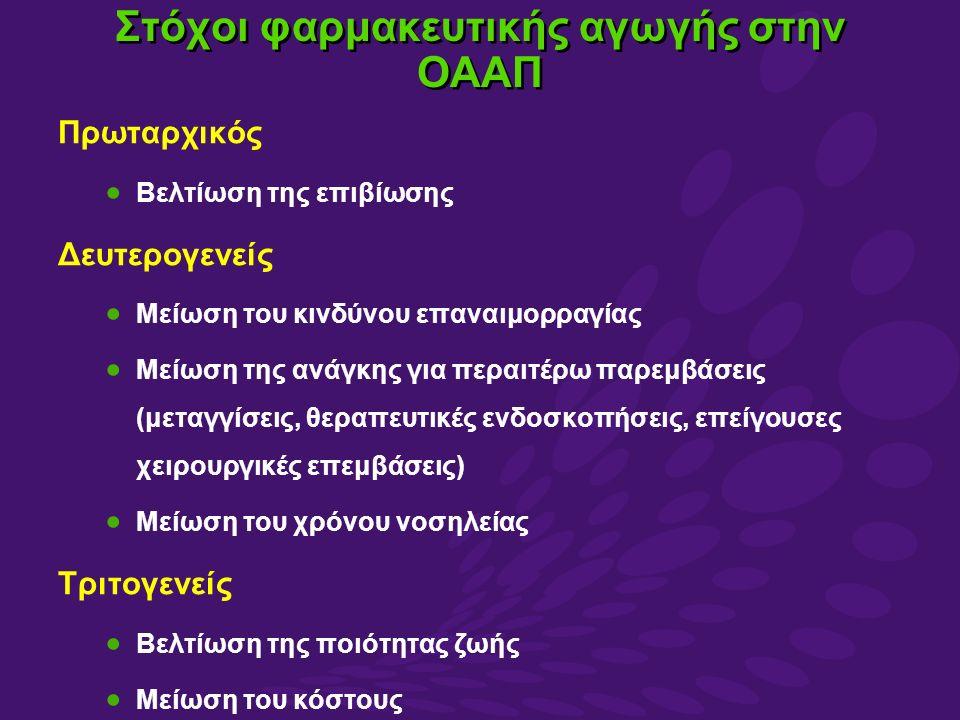 Στόχοι φαρμακευτικής αγωγής στην ΟΑΑΠ Πρωταρχικός  Βελτίωση της επιβίωσης Δευτερογενείς  Μείωση του κινδύνου επαναιμορραγίας  Μείωση της ανάγκης για περαιτέρω παρεμβάσεις (μεταγγίσεις, θεραπευτικές ενδοσκοπήσεις, επείγουσες χειρουργικές επεμβάσεις)  Μείωση του χρόνου νοσηλείας Τριτογενείς  Βελτίωση της ποιότητας ζωής  Μείωση του κόστους
