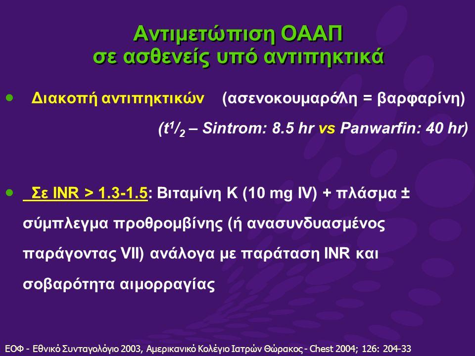  Διακοπή αντιπηκτικών (ασενοκουμαρόλη = βαρφαρίνη) (t 1 / 2 – Sintrom: 8.5 hr vs Panwarfin: 40 hr)  Σε INR > 1.3-1.5: Βιταμίνη Κ (10 mg IV) + πλάσμα ± σύμπλεγμα προθρομβίνης (ή ανασυνδυασμένος παράγοντας VII) ανάλογα με παράταση INR και σοβαρότητα αιμορραγίας Αντιμετώπιση ΟΑΑΠ σε ασθενείς υπό αντιπηκτικά ΕΟΦ - Εθνικό Συνταγολόγιο 2003, Αμερικανικό Κολέγιο Ιατρών Θώρακος - Chest 2004; 126: 204-33