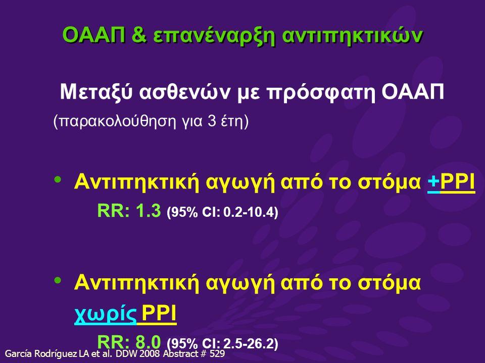 ΟΑΑΠ & επανέναρξη αντιπηκτικών Μεταξύ ασθενών με πρόσφατη ΟΑΑΠ (παρακολούθηση για 3 έτη) Αντιπηκτική αγωγή από το στόμα +PPI RR: 1.3 (95% CI: 0.2-10.4) Αντιπηκτική αγωγή από το στόμα χωρίς ΡΡΙ RR: 8.0 (95% CI: 2.5-26.2) García Rodríguez LA et al.