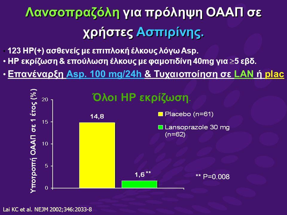 Λανσοπραζόλη για πρόληψη ΟΑΑΠ σε χρήστες Aσπιρίνης.