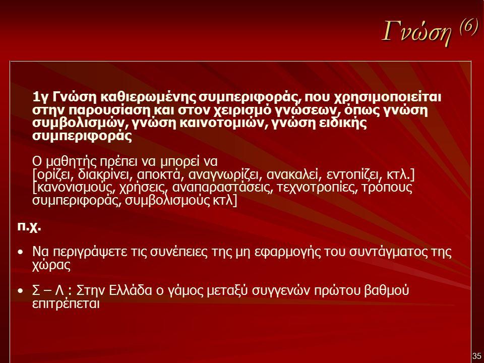 35 Γνώση (6) 1γ Γνώση καθιερωμένης συμπεριφοράς, που χρησιμοποιείται στην παρουσίαση και στον χειρισμό γνώσεων, όπως γνώση συμβολισμών, γνώση καινοτομ