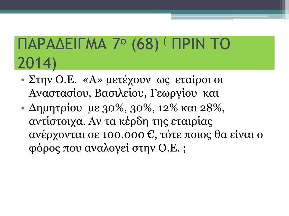 ΠΑΡΑΔΕΙΓΜΑ 7 ο (68) ( ΠΡΙΝ ΤΟ 2014) Στην Ο.Ε. «Α» µετέχουν ως εταίροι οι Αναστασίου, Βασιλείου, Γεωργίου και ∆ηµητρίου µε 30%, 30%, 12% και 28%, αντίσ