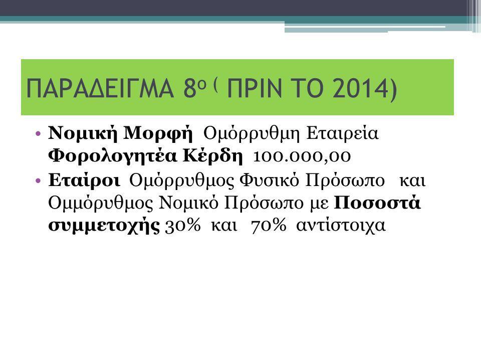 ΠΑΡΑΔΕΙΓΜΑ 8 ο ( ΠΡΙΝ ΤΟ 2014) Νομική Μορφή Ομόρρυθμη Εταιρεία Φορολογητέα Κέρδη 100.000,00 Εταίροι Ομόρρυθμος Φυσικό Πρόσωπο και Ομμόρυθμος Νομικό Πρόσωπο με Ποσοστά συμμετοχής 30% και 70% αντίστοιχα