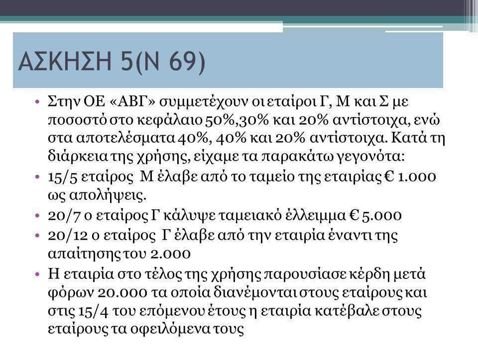 Στην ΟΕ «ΑΒΓ» συμμετέχουν οι εταίροι Γ, Μ και Σ με ποσοστό στο κεφάλαιο 50%,30% και 20% αντίστοιχα, ενώ στα αποτελέσματα 40%, 40% και 20% αντίστοιχα.