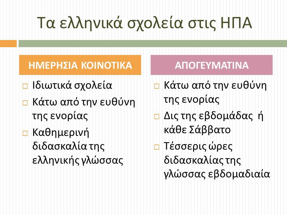 Τα ελληνικά σχολεία στις ΗΠΑ  Ιδιωτικά σχολεία  Κάτω από την ευθύνη της ενορίας  Καθημερινή διδασκαλία της ελληνικής γλώσσας  Κάτω από την ευθύνη της ενορίας  Δις της εβδομάδας ή κάθε Σάββατο  Τέσσερις ώρες διδασκαλίας της γλώσσας εβδομαδιαία ΗΜΕΡΗΣΙΑ ΚΟΙΝΟΤΙΚΑΑΠΟΓΕΥΜΑΤΙΝΑ