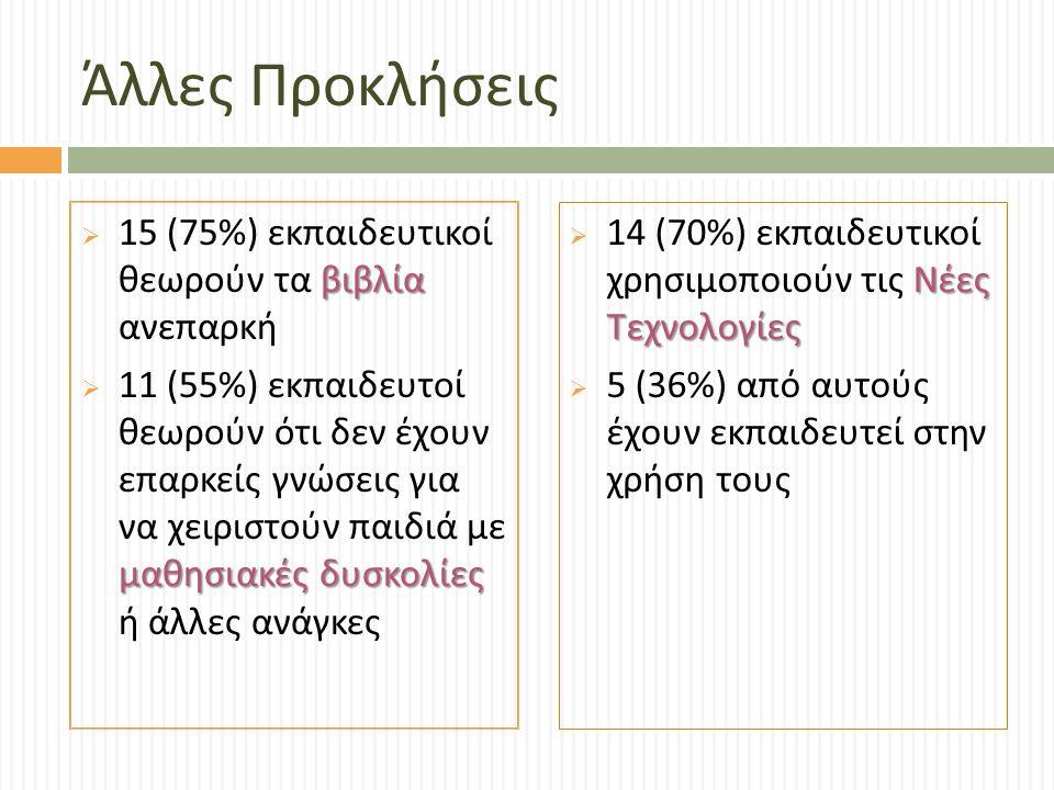 Άλλες Προκλήσεις βιβλία  15 (75%) εκπαιδευτικοί θεωρούν τα βιβλία ανεπαρκή μαθησιακές δυσκολίες  11 (55%) εκπαιδευτοί θεωρούν ότι δεν έχουν επαρκείς γνώσεις για να χειριστούν παιδιά με μαθησιακές δυσκολίες ή άλλες ανάγκες Νέες Τεχνολογίες  14 (70%) εκπαιδευτικοί χρησιμοποιούν τις Νέες Τεχνολογίες  5 (36%) από αυτούς έχουν εκπαιδευτεί στην χρήση τους