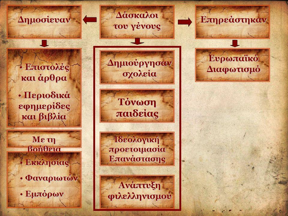 Δάσκαλοι του γένους Δημοσίευαν Επιστολές και άρθρα Επιστολές και άρθρα Περιοδικά εφημερίδες και βιβλία Περιοδικά εφημερίδες και βιβλία Με τη βοήθεια Φαναριωτών Φαναριωτών Εκκλησίας Εκκλησίας Εμπόρων Εμπόρων Δημιούργησαν σχολεία Τόνωση παιδείας Ιδεολογική προετοιμασία Επανάστασης Ανάπτυξη φιλελληνισμού Επηρεάστηκαν Ευρωπαϊκό Διαφωτισμό