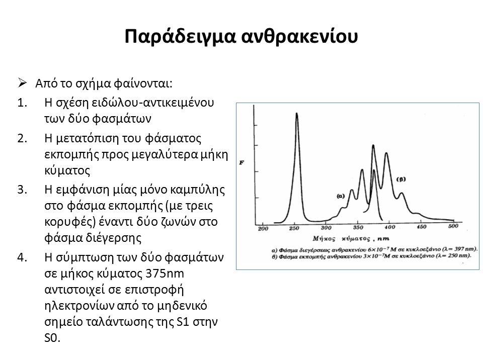 Παράδειγμα ανθρακενίου  Από το σχήμα φαίνονται: 1.Η σχέση ειδώλου-αντικειμένου των δύο φασμάτων 2.Η μετατόπιση του φάσματος εκπομπής προς μεγαλύτερα μήκη κύματος 3.Η εμφάνιση μίας μόνο καμπύλης στο φάσμα εκπομπής (με τρεις κορυφές) έναντι δύο ζωνών στο φάσμα διέγερσης 4.Η σύμπτωση των δύο φασμάτων σε μήκος κύματος 375nm αντιστοιχεί σε επιστροφή ηλεκτρονίων από το μηδενικό σημείο ταλάντωσης της S1 στην S0.