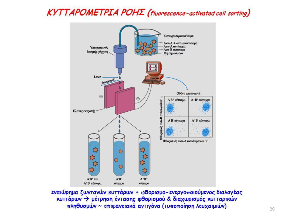 ΚΥΤΤΑΡΟΜΕΤΡΙΑ ΡΟΗΣ ( fluorescence-activated cell sorting ) εναιώρημα ζωντανών κυττάρων + φθορισμο-ενεργοποιούμενος διαλογέας κυττάρων  μέτρηση έντασης φθορισμού & διαχωρισμός κυτταρικών πληθυσμών ~ επιφανειακά αντιγόνα (τυποποίηση λευχαιμιών) 26