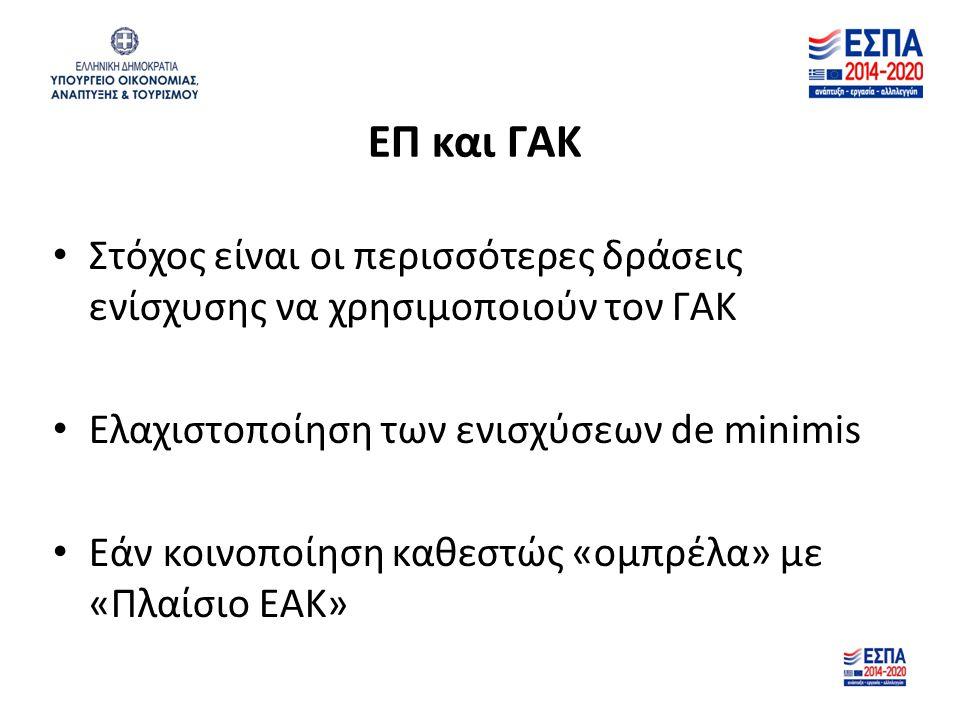 ΕΠ και ΓΑΚ Στόχος είναι οι περισσότερες δράσεις ενίσχυσης να χρησιμοποιούν τον ΓΑΚ Ελαχιστοποίηση των ενισχύσεων de minimis Εάν κοινοποίηση καθεστώς «ομπρέλα» με «Πλαίσιο ΕΑΚ»