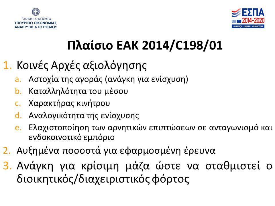 Πλαίσιο ΕΑΚ 2014/C198/01 1.Κοινές Αρχές αξιολόγησης a.Αστοχία της αγοράς (ανάγκη για ενίσχυση) b.Καταλληλότητα του μέσου c.Χαρακτήρας κινήτρου d.Αναλογικότητα της ενίσχυσης e.Ελαχιστοποίηση των αρνητικών επιπτώσεων σε ανταγωνισμό και ενδοκοινοτικό εμπόριο 2.Αυξημένα ποσοστά για εφαρμοσμένη έρευνα 3.Ανάγκη για κρίσιμη μάζα ώστε να σταθμιστεί ο διοικητικός/διαχειριστικός φόρτος