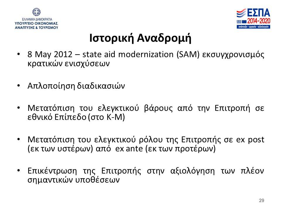 29 8 May 2012 – state aid modernization (SAM) εκσυγχρονισμός κρατικών ενισχύσεων Απλοποίηση διαδικασιών Μετατόπιση του ελεγκτικού βάρους από την Επιτροπή σε εθνικό Επίπεδο (στο Κ-Μ) Μετατόπιση του ελεγκτικού ρόλου της Επιτροπής σε ex post (εκ των υστέρων) από ex ante (εκ των προτέρων) Επικέντρωση της Επιτροπής στην αξιολόγηση των πλέον σημαντικών υποθέσεων Ιστορική Αναδρομή