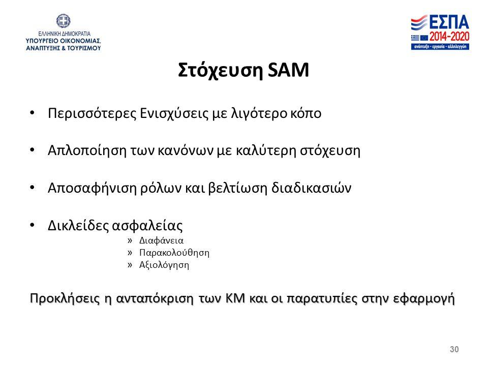 30 Στόχευση SAM Περισσότερες Ενισχύσεις με λιγότερο κόπο Απλοποίηση των κανόνων με καλύτερη στόχευση Αποσαφήνιση ρόλων και βελτίωση διαδικασιών Δικλείδες ασφαλείας » Διαφάνεια » Παρακολούθηση » Αξιολόγηση Προκλήσεις η ανταπόκριση των ΚΜ και οι παρατυπίες στην εφαρμογή