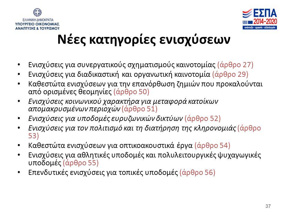 Νέες κατηγορίες ενισχύσεων Ενισχύσεις για συνεργατικούς σχηματισμούς καινοτομίας (άρθρο 27) Ενισχύσεις για διαδικαστική και οργανωτική καινοτομία (άρθρο 29) Καθεστώτα ενισχύσεων για την επανόρθωση ζημιών που προκαλούνται από ορισμένες θεομηνίες (άρθρο 50) Ενισχύσεις κοινωνικού χαρακτήρα για μεταφορά κατοίκων απομακρυσμένων περιοχών (άρθρο 51) Ενισχύσεις για υποδομές ευρυζωνικών δικτύων (άρθρο 52) Ενισχύσεις για τον πολιτισμό και τη διατήρηση της κληρονομιάς (άρθρο 53) Καθεστώτα ενισχύσεων για οπτικοακουστικά έργα (άρθρο 54) Ενισχύσεις για αθλητικές υποδομές και πολυλειτουργικές ψυχαγωγικές υποδομές (άρθρο 55) Επενδυτικές ενισχύσεις για τοπικές υποδομές (άρθρο 56) 37