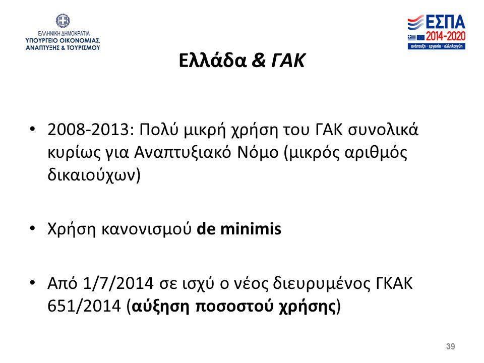 Ελλάδα & ΓΑΚ 2008-2013: Πολύ μικρή χρήση του ΓΑΚ συνολικά κυρίως για Αναπτυξιακό Νόμο (μικρός αριθμός δικαιούχων) Χρήση κανονισμού de minimis Από 1/7/2014 σε ισχύ ο νέος διευρυμένος ΓΚΑΚ 651/2014 (αύξηση ποσοστού χρήσης) 39