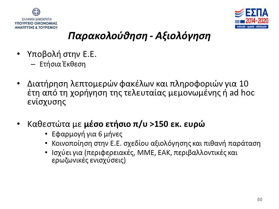 Παρακολούθηση - Αξιολόγηση Υποβολή στην Ε.Ε.