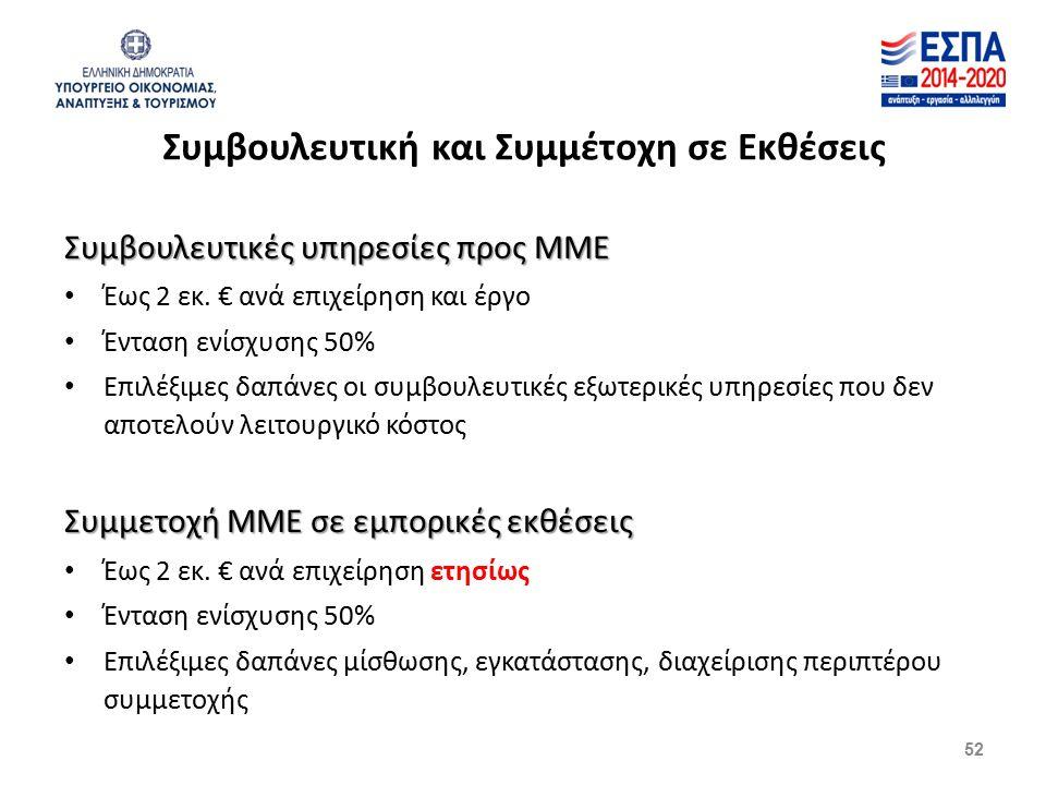 Συμβουλευτική και Συμμέτοχη σε Εκθέσεις Συμβουλευτικές υπηρεσίες προς ΜΜΕ Έως 2 εκ. € ανά επιχείρηση και έργο Ένταση ενίσχυσης 50% Επιλέξιμες δαπάνες