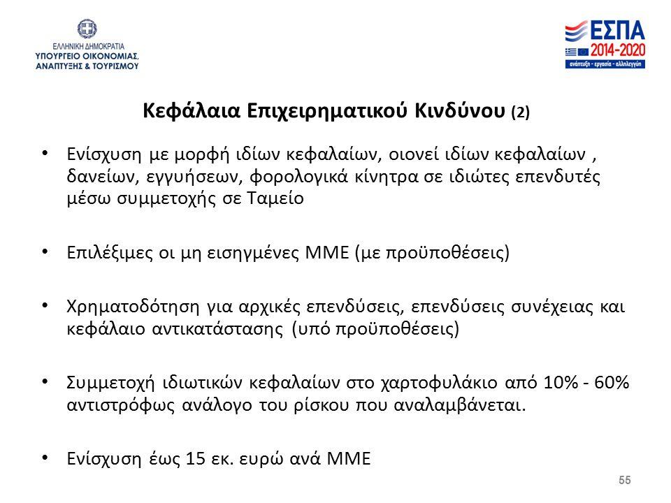 Κεφάλαια Επιχειρηματικού Κινδύνου (2) Ενίσχυση με μορφή ιδίων κεφαλαίων, οιονεί ιδίων κεφαλαίων, δανείων, εγγυήσεων, φορολογικά κίνητρα σε ιδιώτες επενδυτές μέσω συμμετοχής σε Ταμείο Επιλέξιμες οι μη εισηγμένες ΜΜΕ (με προϋποθέσεις) Χρηματοδότηση για αρχικές επενδύσεις, επενδύσεις συνέχειας και κεφάλαιο αντικατάστασης (υπό προϋποθέσεις) Συμμετοχή ιδιωτικών κεφαλαίων στο χαρτοφυλάκιο από 10% - 60% αντιστρόφως ανάλογο του ρίσκου που αναλαμβάνεται.