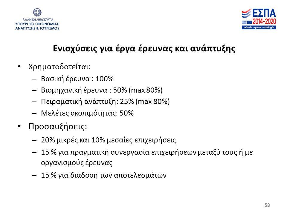Ενισχύσεις για έργα έρευνας και ανάπτυξης Χρηματοδοτείται: – Βασική έρευνα : 100% – Βιομηχανική έρευνα : 50% (max 80%) – Πειραματική ανάπτυξη: 25% (max 80%) – Μελέτες σκοπιμότητας: 50% Προσαυξήσεις: – 20% μικρές και 10% μεσαίες επιχειρήσεις – 15 % για πραγματική συνεργασία επιχειρήσεων μεταξύ τους ή με οργανισμούς έρευνας – 15 % για διάδοση των αποτελεσμάτων 58