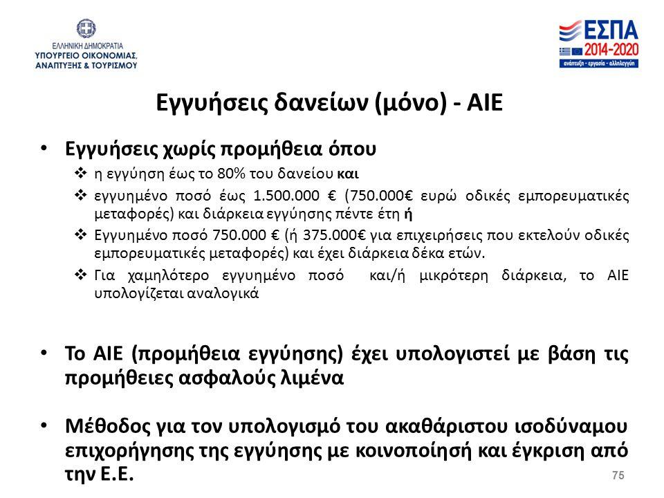 Εγγυήσεις δανείων (μόνο) - ΑΙΕ Εγγυήσεις χωρίς προμήθεια όπου  η εγγύηση έως το 80% του δανείου και  εγγυημένο ποσό έως 1.500.000 € (750.000€ ευρώ οδικές εμπορευματικές μεταφορές) και διάρκεια εγγύησης πέντε έτη ή  Εγγυημένο ποσό 750.000 € (ή 375.000€ για επιχειρήσεις που εκτελούν οδικές εμπορευματικές μεταφορές) και έχει διάρκεια δέκα ετών.