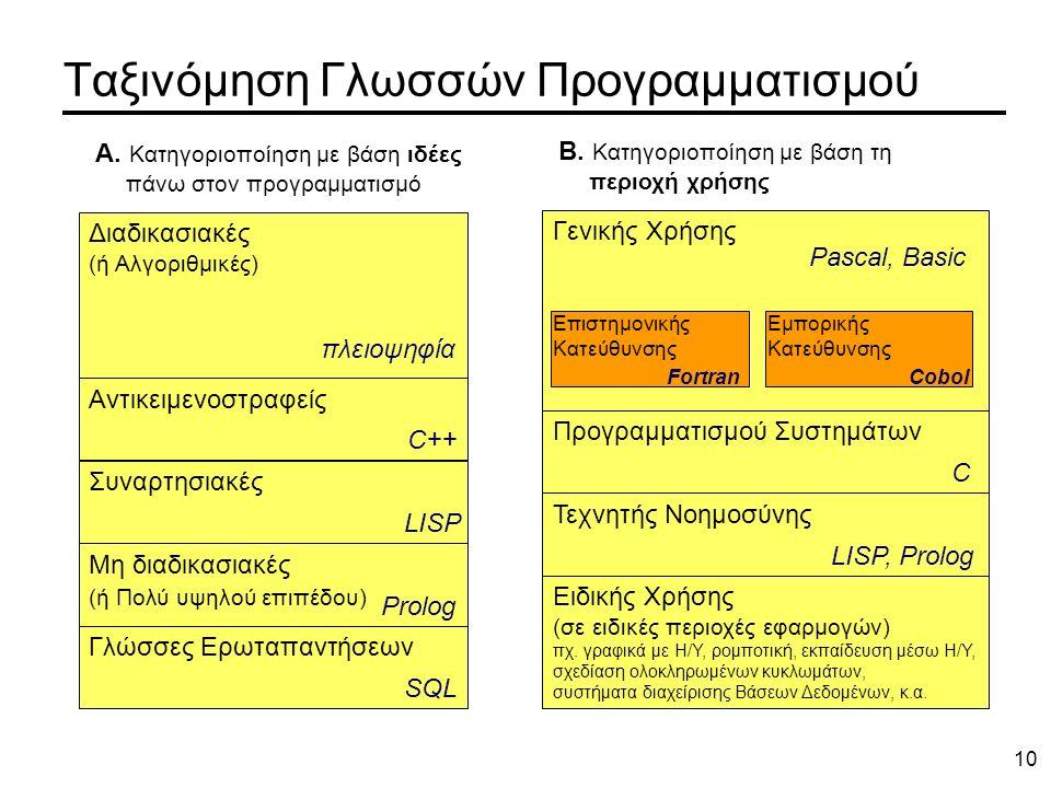 10 Ταξινόμηση Γλωσσών Προγραμματισμού Διαδικασιακές (ή Αλγοριθμικές) Αντικειμενοστραφείς Συναρτησιακές Μη διαδικασιακές (ή Πολύ υψηλού επιπέδου) Γλώσσες Ερωταπαντήσεων C++ LISP Prolog SQL Α.