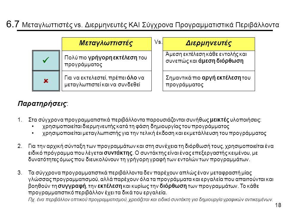 18 6.7 Μεταγλωττιστές vs.