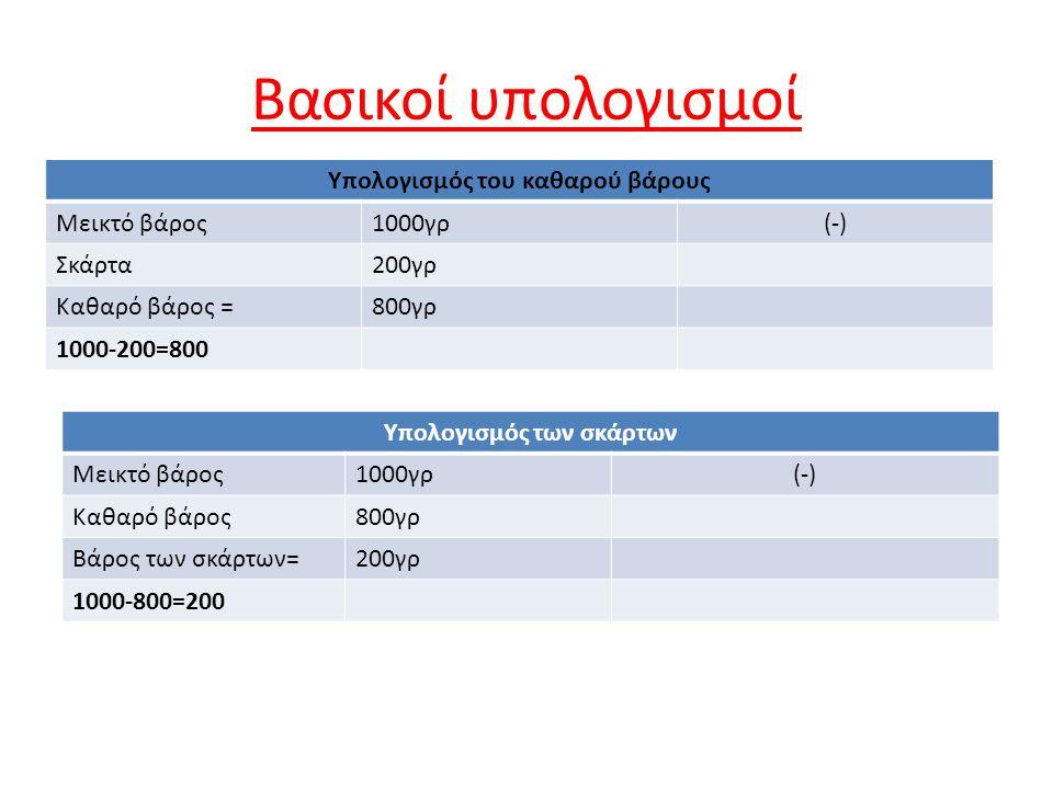 Βασικοί υπολογισμοί Υπολογισμός του καθαρού βάρους Μεικτό βάρος1000γρ(-) Σκάρτα200γρ Καθαρό βάρος =800γρ 1000-200=800 Υπολογισμός των σκάρτων Μεικτό βάρος1000γρ(-) Καθαρό βάρος800γρ Βάρος των σκάρτων=200γρ 1000-800=200