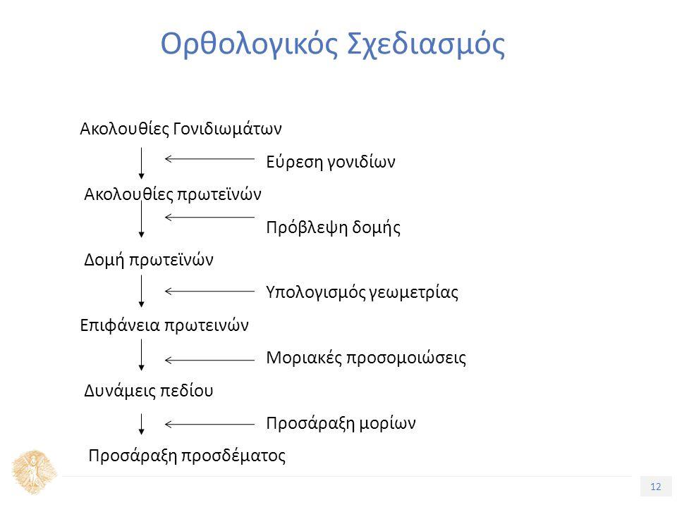 12 Τίτλος Ενότητας Ορθολογικός Σχεδιασμός Ακολουθίες Γονιδιωμάτων Εύρεση γονιδίων Ακολουθίες πρωτεϊνών Πρόβλεψη δομής Δομή πρωτεϊνών Υπολογισμός γεωμετρίας Επιφάνεια πρωτεινών Μοριακές προσομοιώσεις Δυνάμεις πεδίου Προσάραξη μορίων Προσάραξη προσδέματος