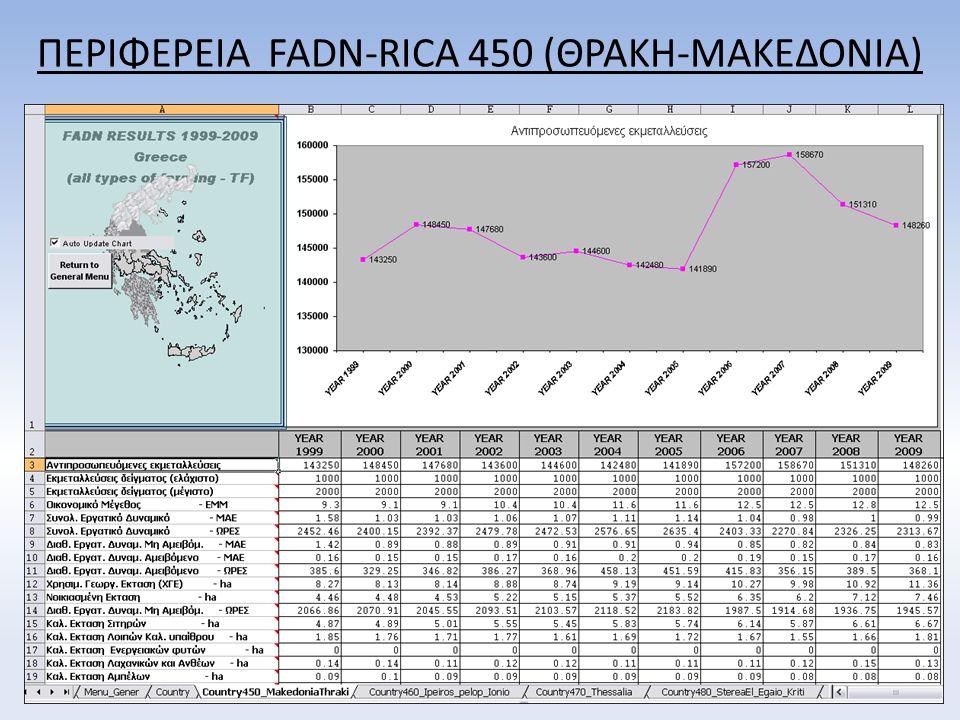 ΠΕΡΙΦΕΡΕΙΑ FADN-RICA 450 (ΘΡΑΚΗ-ΜΑΚΕΔΟΝΙΑ)
