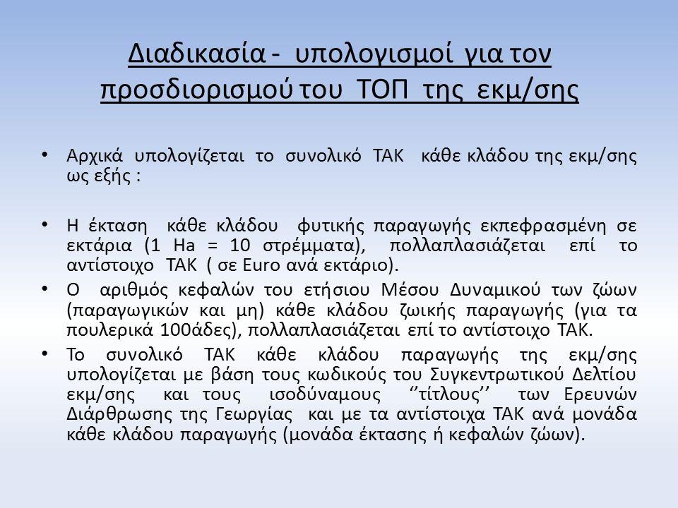 ΠΕΡΙΦΕΡΕΙΑ FADN-RICA 470 (ΘΕΣΣΑΛΙΑ)