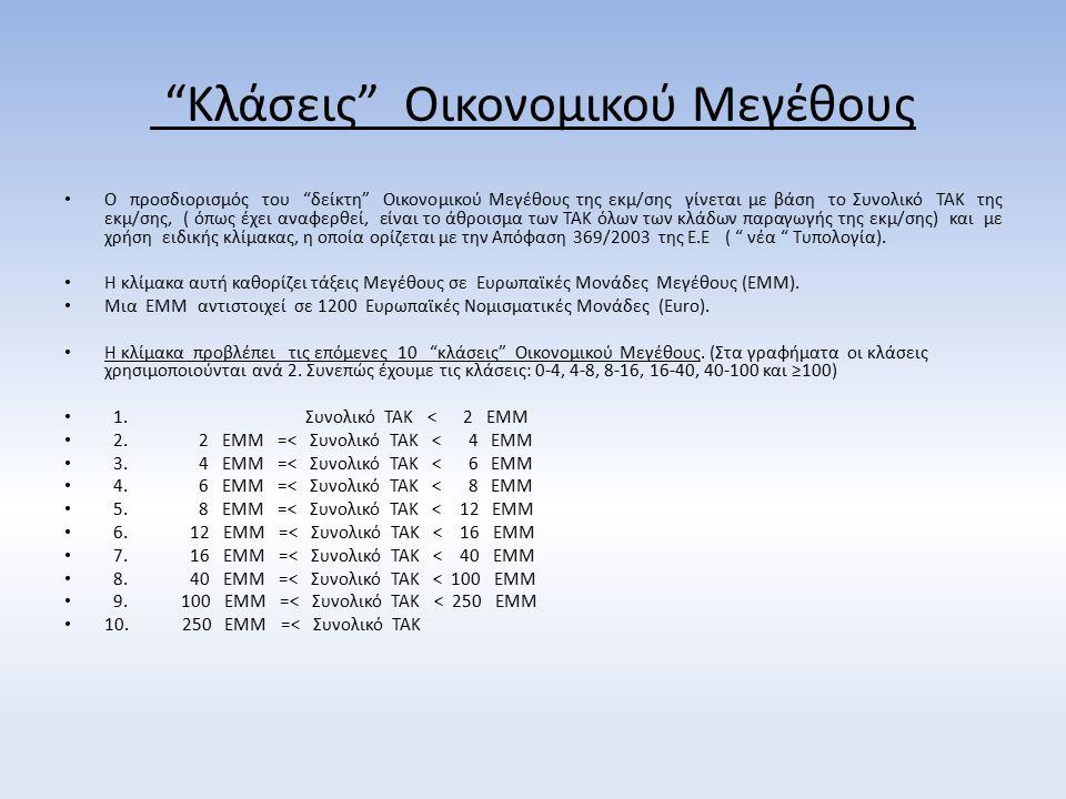 Kλάσεις Οικονομικού Μεγέθους Ο προσδιορισμός του δείκτη Οικονομικού Μεγέθους της εκμ/σης γίνεται με βάση το Συνολικό ΤΑΚ της εκμ/σης, ( όπως έχει αναφερθεί, είναι το άθροισμα των ΤΑΚ όλων των κλάδων παραγωγής της εκμ/σης) και με χρήση ειδικής κλίμακας, η οποία ορίζεται με την Απόφαση 369/2003 της Ε.Ε ( νέα Τυπολογία).