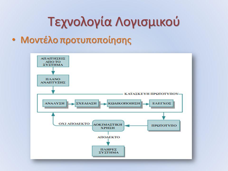 Τεχνολογία Λογισμικού Μοντέλο προτυποποίησης Μοντέλο προτυποποίησης