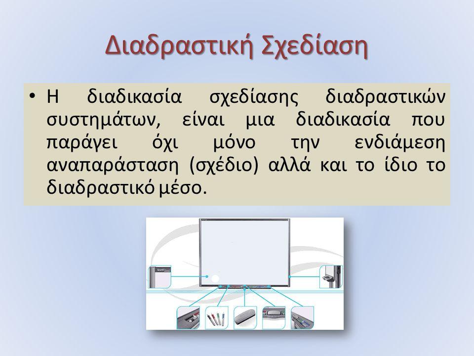 Διαδραστική Σχεδίαση Η διαδικασία σχεδίασης διαδραστικών συστημάτων, είναι μια διαδικασία που παράγει όχι μόνο την ενδιάμεση αναπαράσταση (σχέδιο) αλλά και το ίδιο το διαδραστικό μέσο.