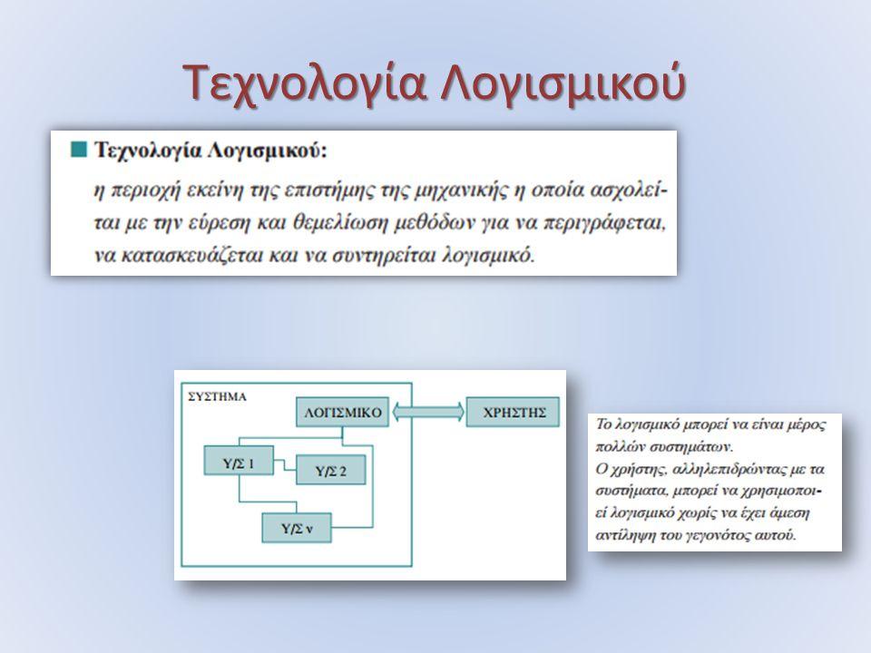 Διαδραστική Σχεδίαση Ανθρωπο-κεντρική διαδικασία σχεδίασης: Ανθρωπο-κεντρική διαδικασία σχεδίασης: ISO 9241-210:2010