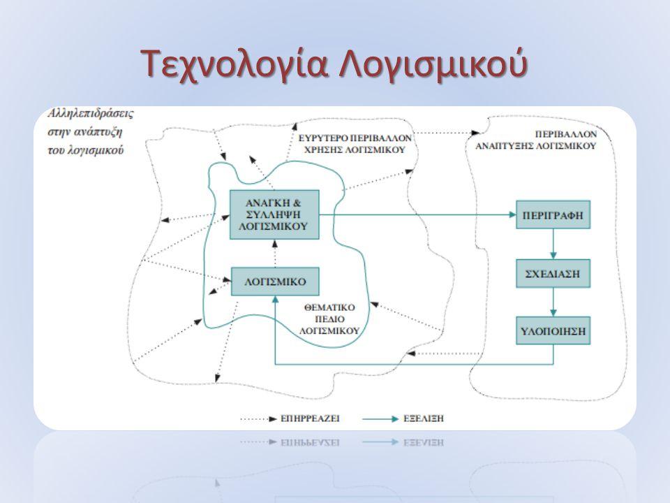 Διαδραστική Σχεδίαση Περιγραφή αντικειμένω και δομών της διεπιφάνειας του χρήστη Σχεδιασμός προτύπων οθονών.