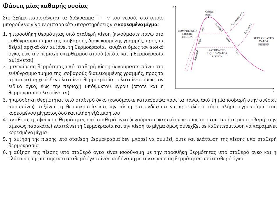 Φάσεις μίας καθαρής ουσίας Στο Σχήμα παριστάνεται τα διάγραμμα Τ – ν του νερού, στο οποίο μπορούν να γίνουν οι παρακάτω παρατηρήσεις για κορεσμένο μίγ